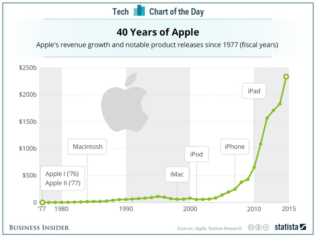 20160401_apple