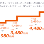 【新料金】au『ピタットプラン』月額1980円の落とし穴!